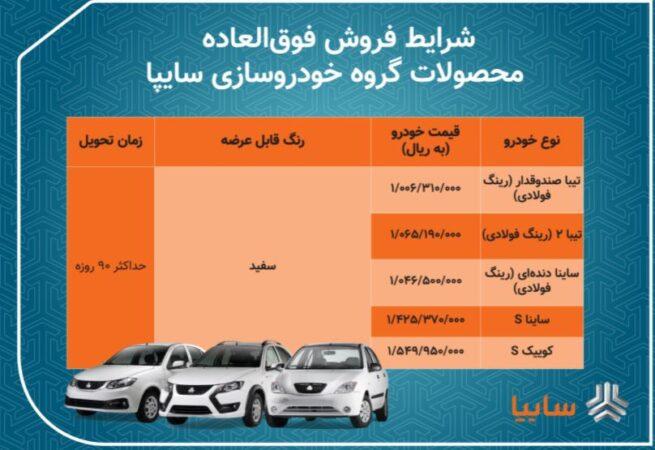 آغاز فروش فوق العاده ۵ محصول گروه خودروسازی سایپا/ خودروها ۹۰روزه تحویل مشتریان می شود