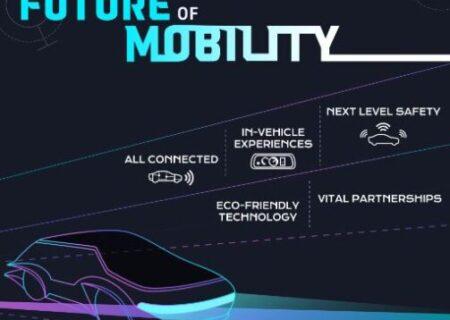 آینده صنعت حملونقل