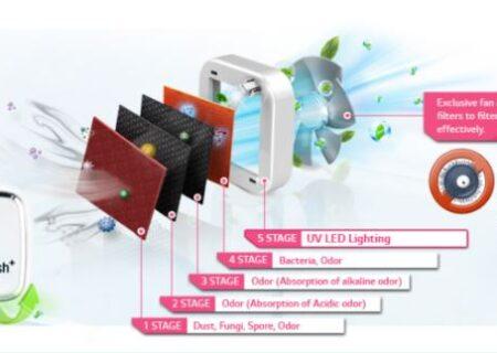 آشنایی با تکنولوژیهای برتر بهداشت داخل یخچال و نوآوریهای پیشرو الجی در این حوزه