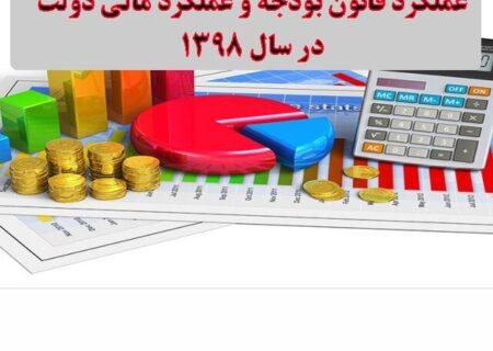 عملکرد قانون بودجه و عملکرد مالی دولت در سال ۹۸